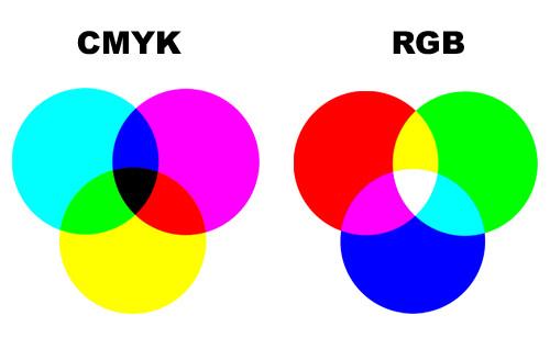 cmyk-y-rgb-copy