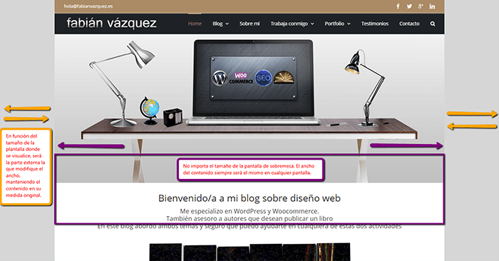 Acelerar la velocidad de carga. Optimizar Wordpress