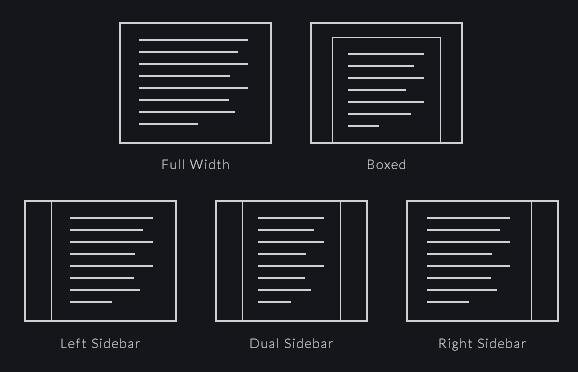 Tipos de diseño de los layouts en BeTheme