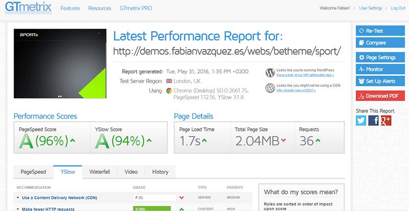 Pruebas de rendimiento para BeTheme en GTmetrix
